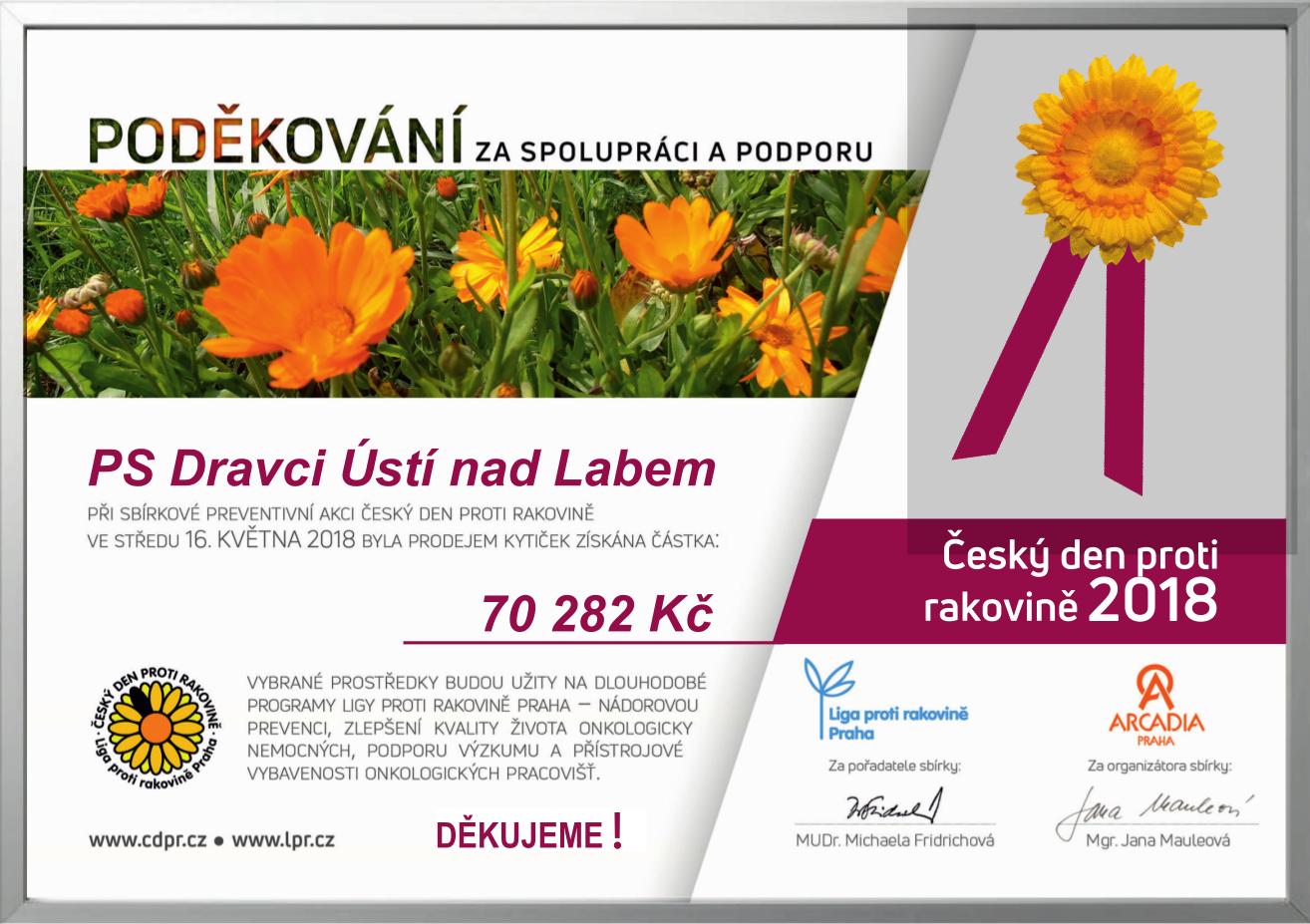 Český den proti rakovině - certifikat